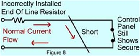 how end of line resistor works security diagrams bfhss in colorado springs central vacuum satellite tv home security
