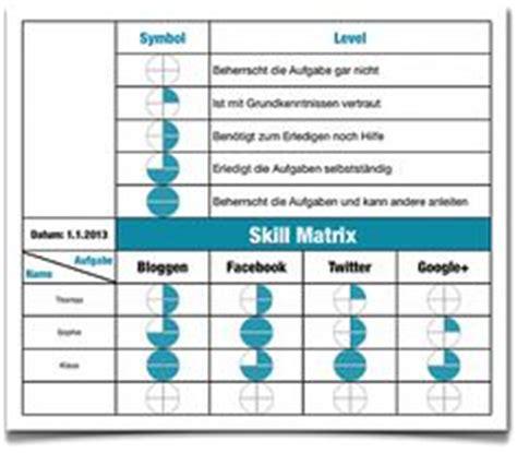 Mba Team Skills Matrix by Skill 20matrix 20gemba Png Wcom Operational Excellence