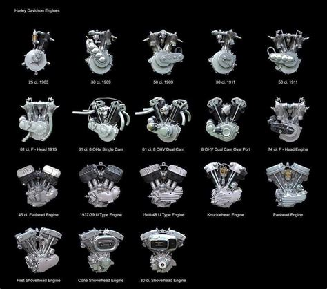 harley motors through the years just a car harley engine infographic one of the best