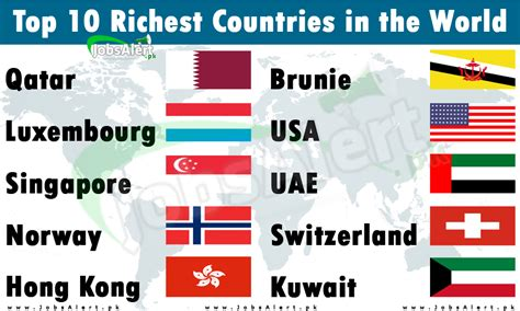 top 10 richest countries in the world 2018 list in pakistan