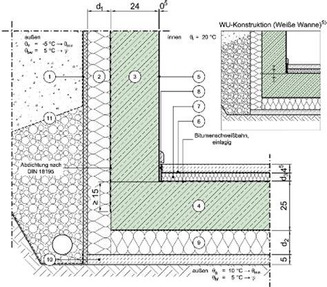 schwarze wanne detail planungsatlas hochbau ausschreibung konstruktion