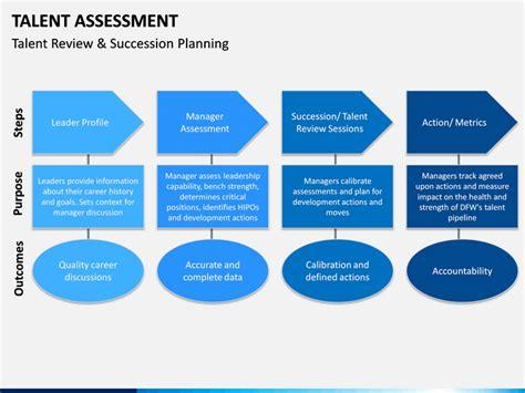 talent assessment powerpoint template sketchbubble