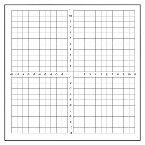 graph chart static cling graph 1 with numbered axis geyer