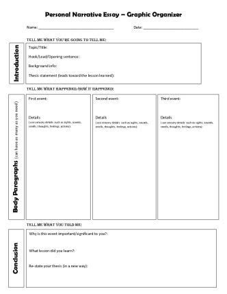 personal narrative essay sle personal narratives graphic organizers and organizers on