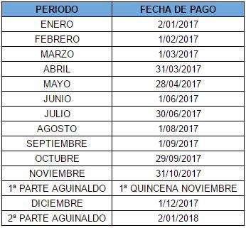 lista de pagos de jubilados en el banco de la nacion calendario pagos pensionados issste 2018 rankia