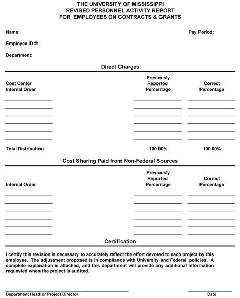 Exhibits Research Scholarship Innovation And Creativity Personnel Report Template