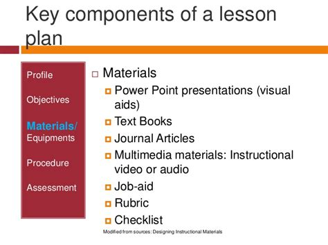 lesson plan powerpoint template lesson plan powerpoint presentation