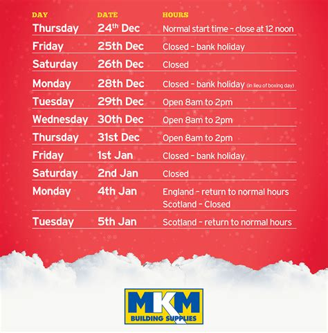 your mkm christmas opening times mkm news advice