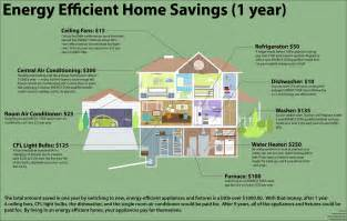energy efficient home how to become more energy efficient