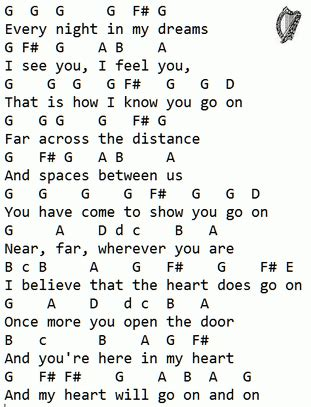 tutorial piano my heart will go on my heart will go on piano letters docoments ojazlink
