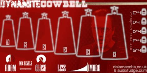 more cowbell mp3 more cowbell wav