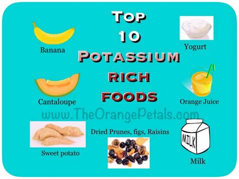 fruit high in potassium banana is high in potassium day program
