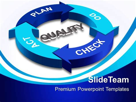 quality powerpoint templates presentation business process quality check plan01 success