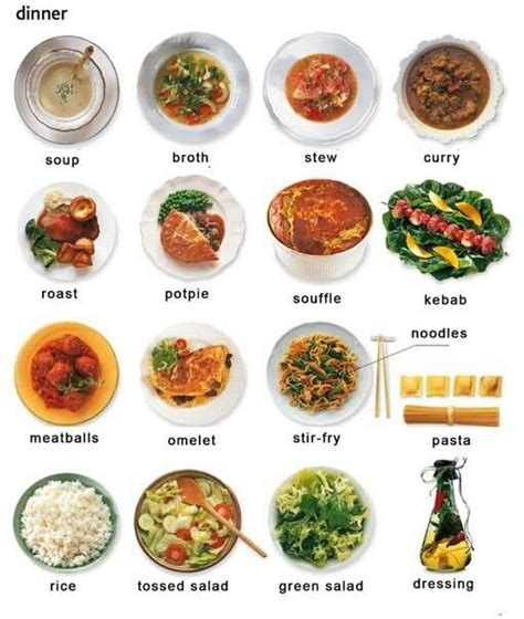 types of dishes food glorious food english