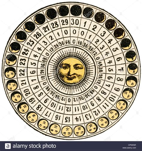 Linar Calendar Calendar Lunar Calendar Lunar Globe Displaying The