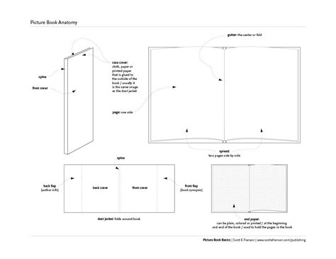 picture book layout templates the creative home of scott