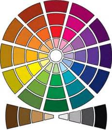 color wheel home decorating pinterest