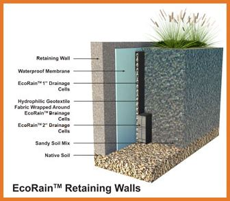ecorain 1 quot darinage cells for green roofs planter boxes