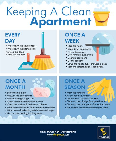 Kitchen Cabinets Guelph by How To Keep Your Apartment Clean Clv Group Blog For Apartment Renters In Ottawa Ontario Amp Quebec