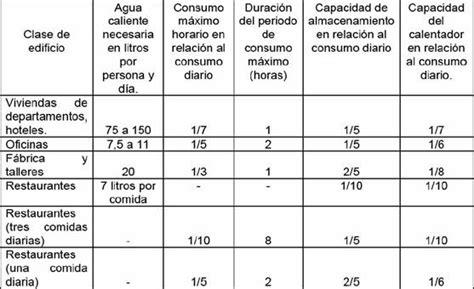 tabla de consumo de agua secretar 205 a de obras y servicios a 30 de junio de 2010