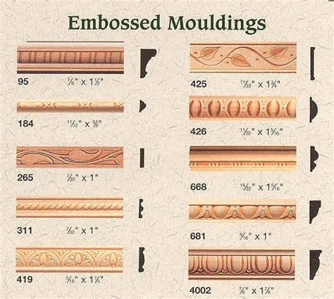 decorative wood trim for cabinets decorative wood moulding iron blog