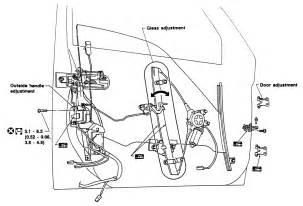 2002 Buick Lesabre Interior Repair Guides Interior Door Locks Autozone Com