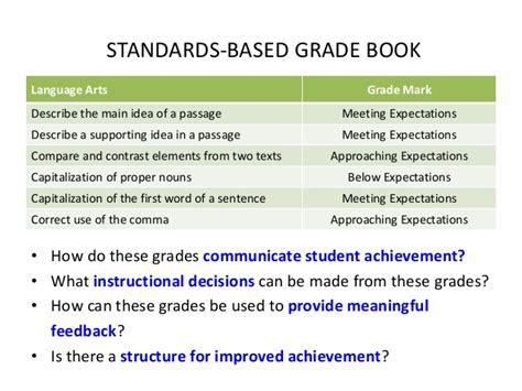 social studies powerpoint templates presentation rubric 5th grade middleweb classic