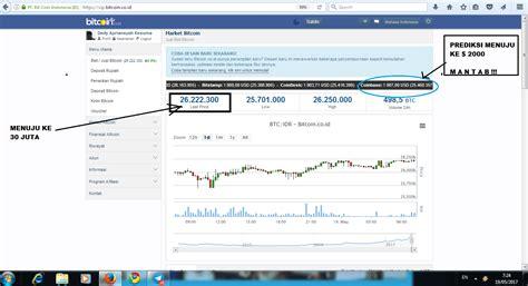bitconnect indonesia ojk info terbaru makin luar biasa informasi lengkap
