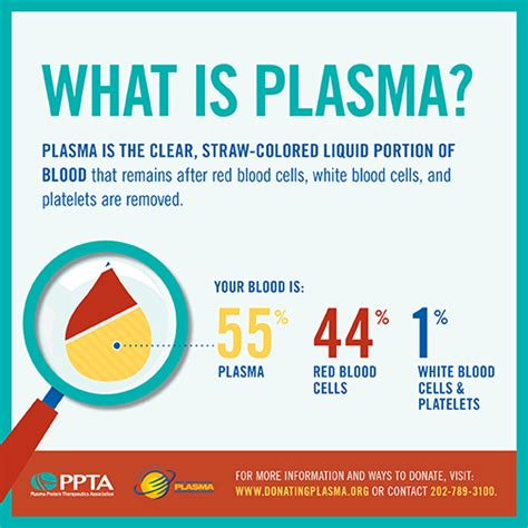 can you donate plasma if you have tattoos you may heard of donating blood but what about