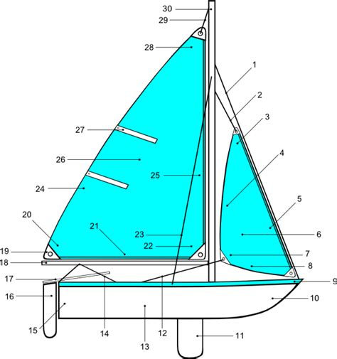 sailboat diagram sailboat illustration with label points clip art at clker