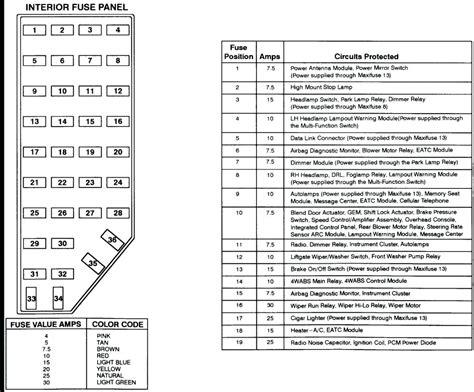 98 f150 fuse box diagram 98 mustang wiring diagram html autos post