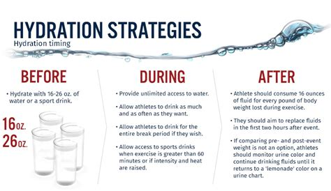 hydration needs for athletes dehydration signs and symptoms temecula valley pop