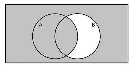 a union b complement venn diagram a union b complement venn diagram a free engine image