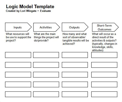 Model Template sle logic model 11 documents in pdf word