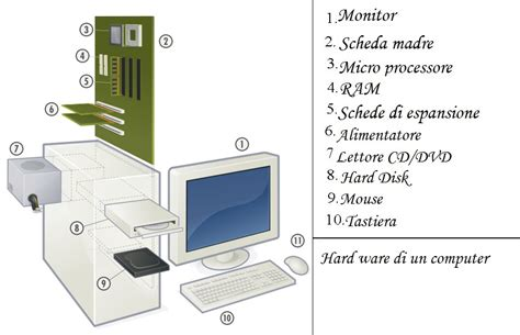 Hw Button Simple hardware pc