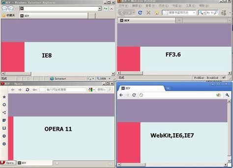 css for scrollbar in div css div width 100 opera without scrollbar stack overflow