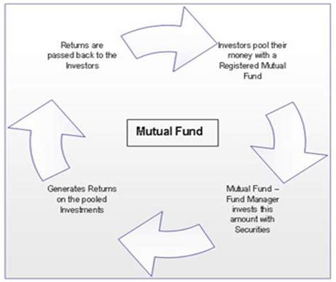 single stocks and funds venn diagram nievsh mantra