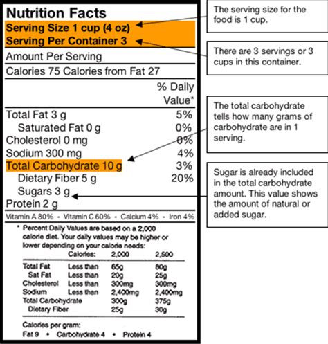 carbohydrates on nutrition label definition pectoral girdle carbohydrates in food labels