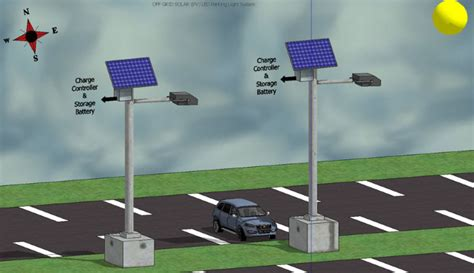 mnre approved solar home lighting system design manufacturing supply testing and commissioning of standalone grid solar