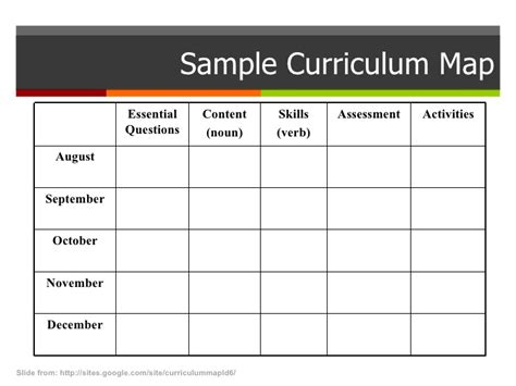 curriculum map template curriculum mapping intro 1 13 10