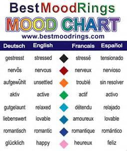 colors and mood chart excelled yourself this time fasab