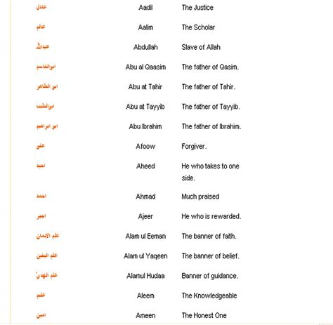 baby names and their meanings muslim baby names baby names for muslim and boys