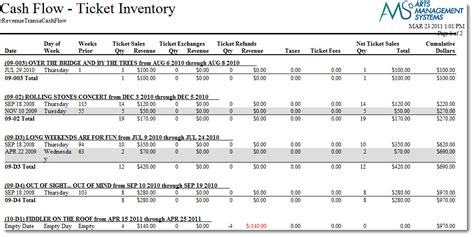 sle cash flow report ticket printing invoicing and ticket analysis