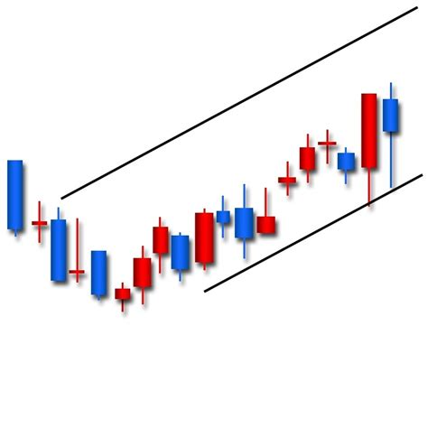 candlestick pattern pennant share prices australia pennant candlestick chart patterns