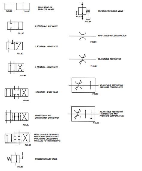 motor wiring schematic symbols motor starter