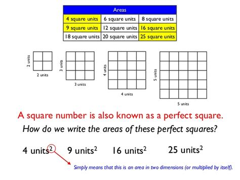 how many square is a 12 by 12 room common worksheets 187 squares up to 20 preschool and kindergarten worksheets