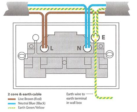 wall socket wiring diagram wiring diagram with description