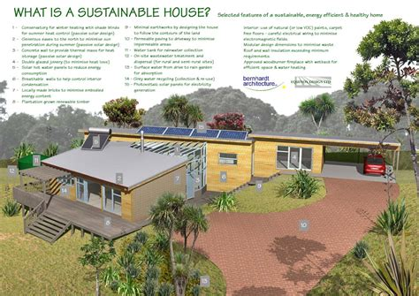 house features features of a sustainable home