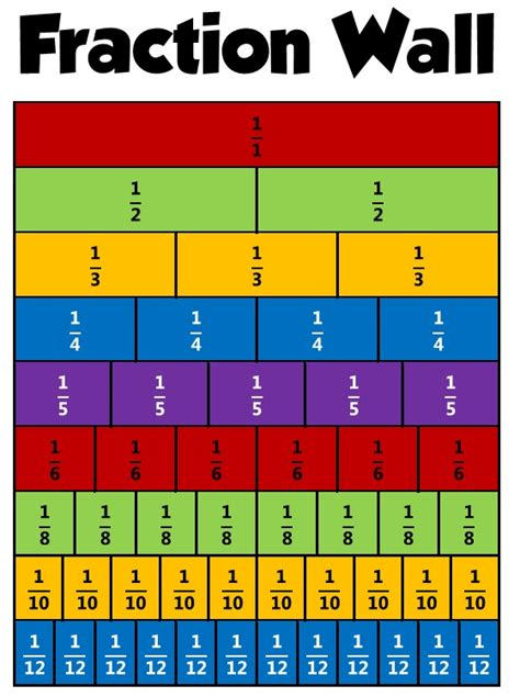 printable fraction games ks2 5 mc fractions lessons tes teach