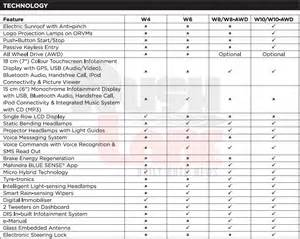 Safety Light Curtain Mahindra Xuv500 W10 Photos Video Specs Price